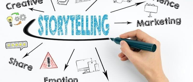 THE POWER OF PR & STORYTELLING